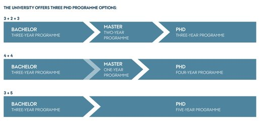 Phd degree meaning